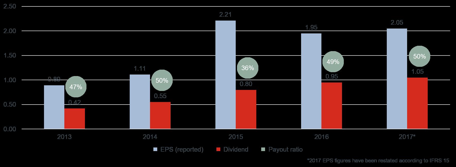 Cargotec As An Investment Western Salt Spreader Controller Wiring Diagram